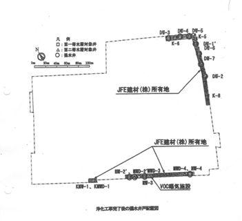 JFE管理地及び管理井戸